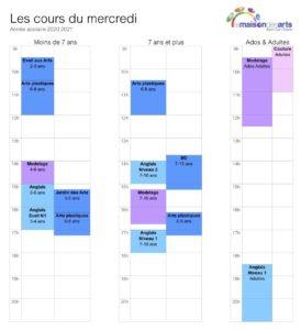 Planning : mercredi MdA 2020-2021